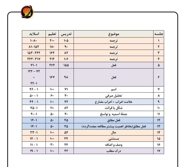مباحث عربی جامع نظام قدیم حرف آخر
